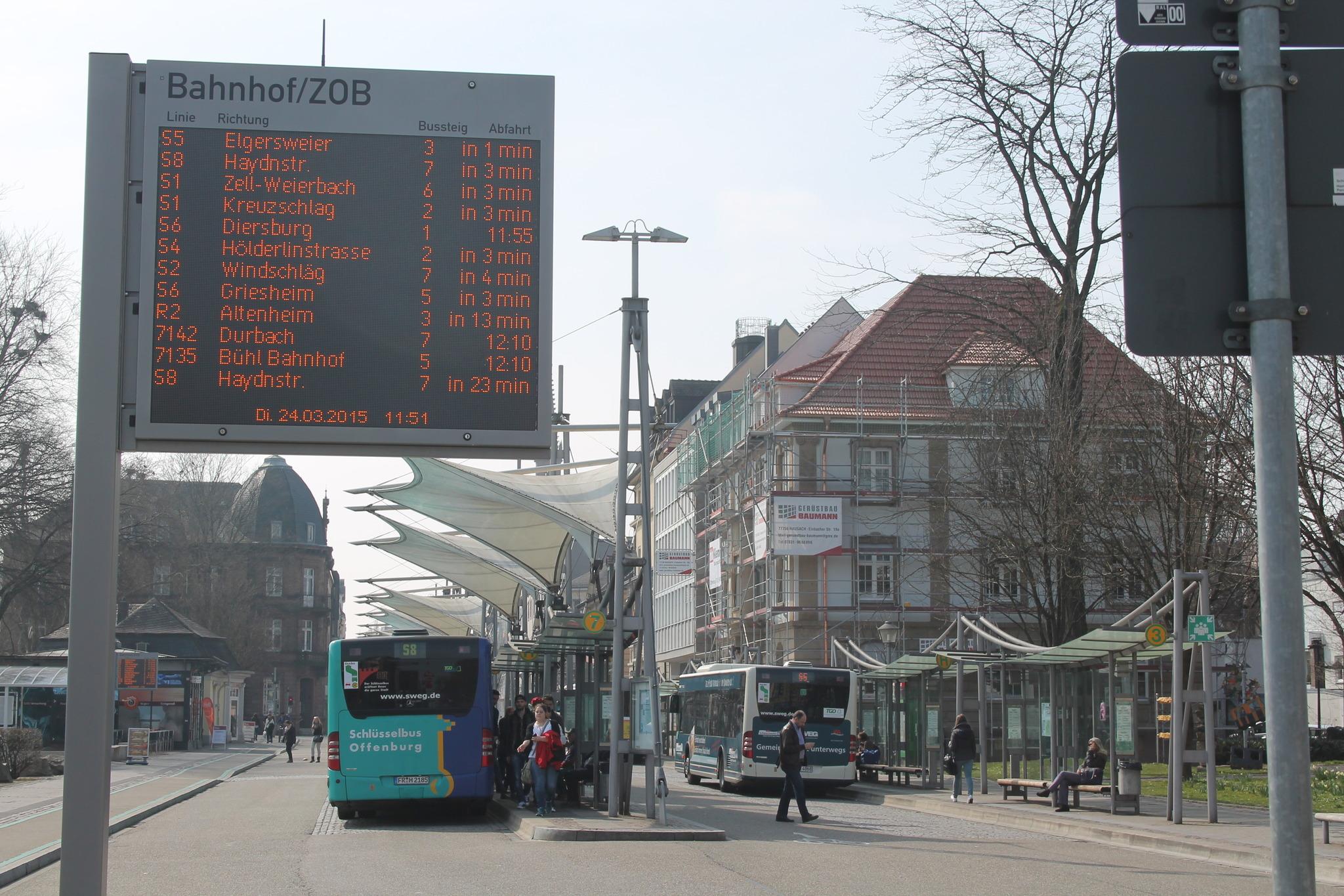 Neues Aus Offenburg